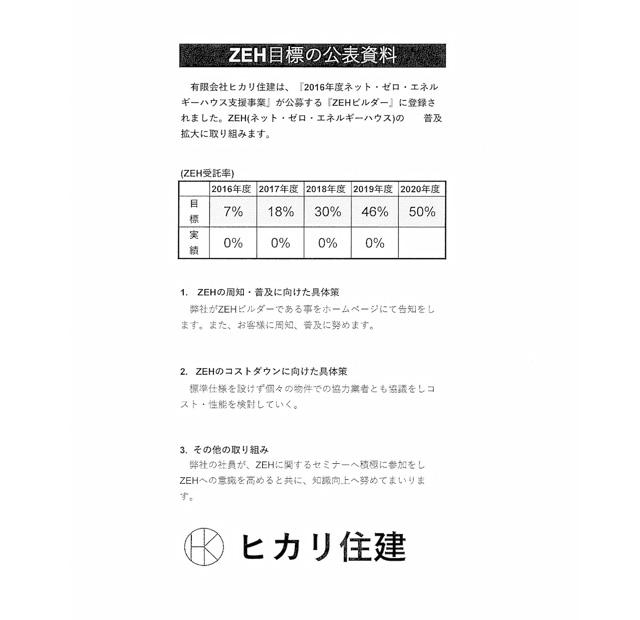 ZEH目標の公表資料